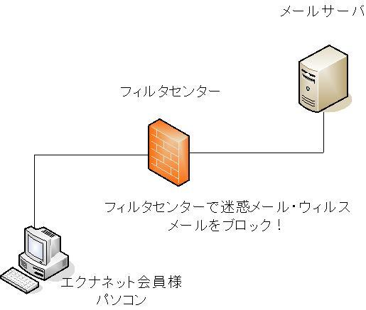 index_005